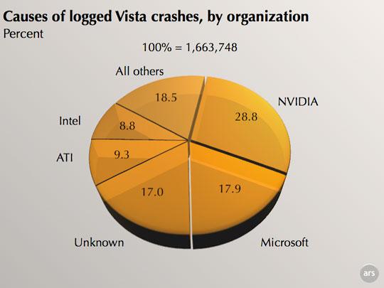 Image: crashs%20vista.jpg