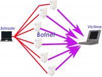 Image: botnet2.png